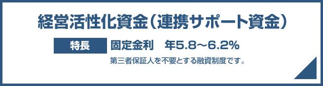 経営活性化資金(連携サポート資金)